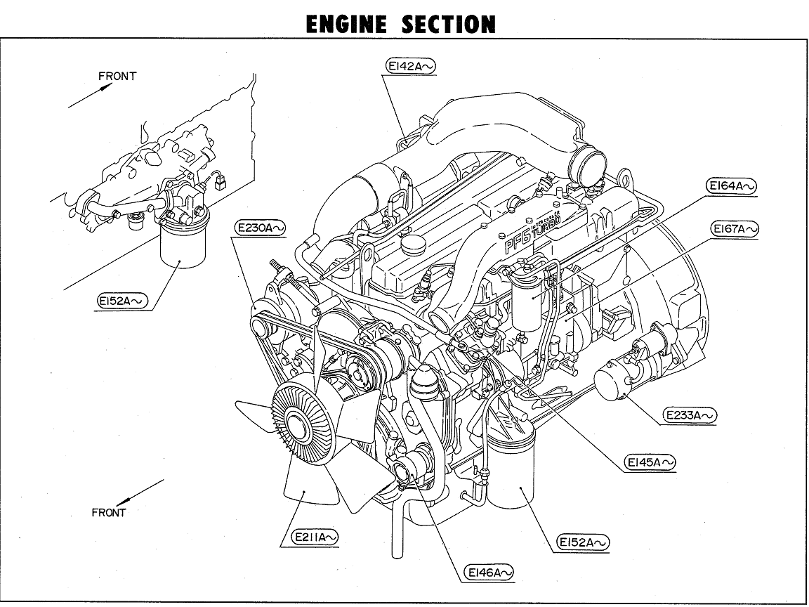Nissan-CWB450 engine section
