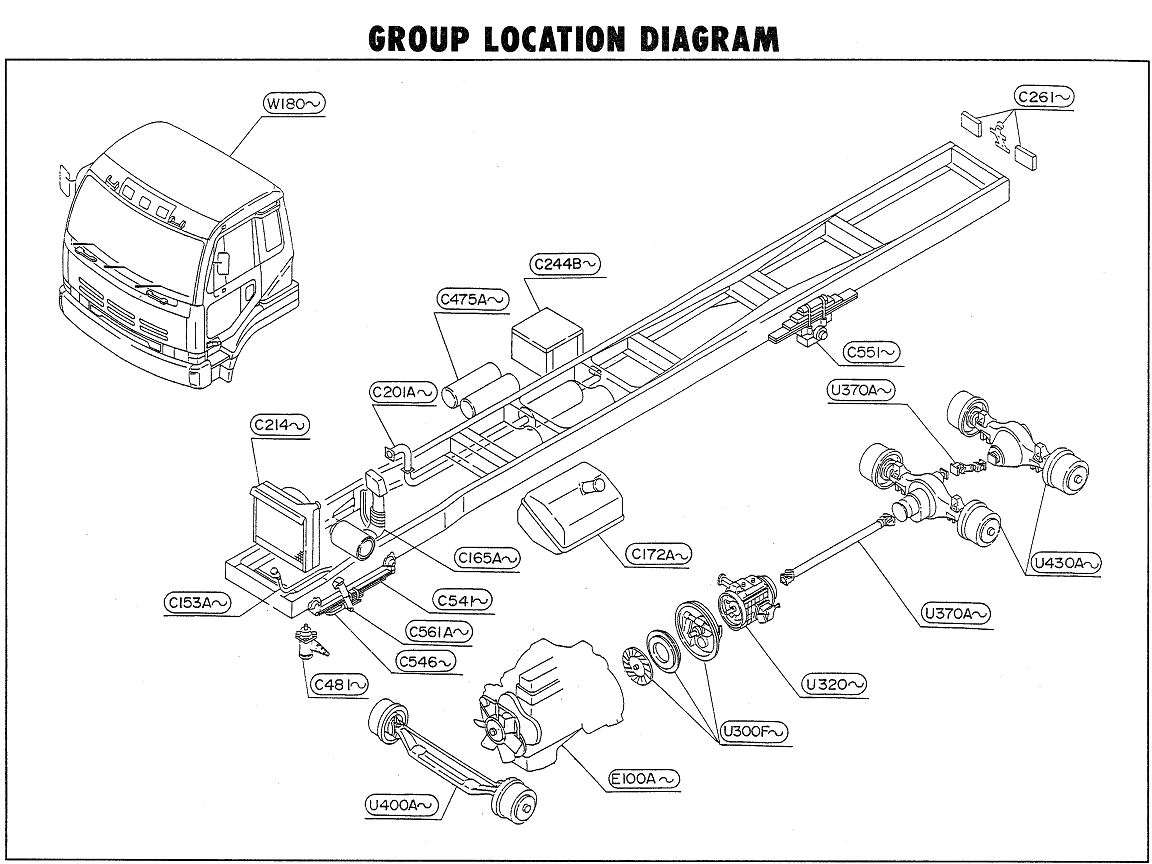 Nissan-CWB450 group location