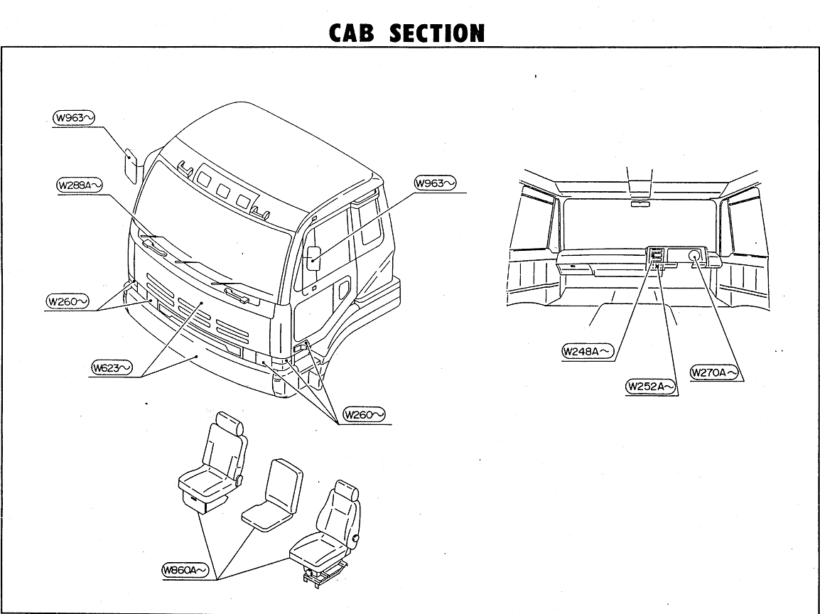 Nissan-CWB520 cab section